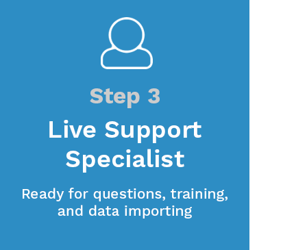 Step 3: Live Support Specialist